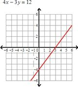 Free Secondary Math Worksheets.. Use all the time!