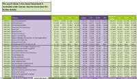 Value calculator | HACT