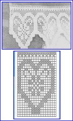 Leuk patroon voor een gordijntje