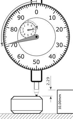 Virtual Dial Indicator, Simulator in Hundredths of Millimeter | Prof. Eduardo J. Stefanelli