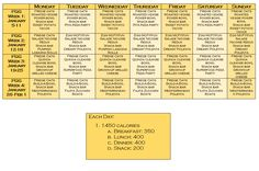 My meal plan for the 28 day challenge from the Fit Girl's Guide. I am lazy and will mostly be eating oatmeal for breakfast. My 200 calorie snack will be a homemade protein bar.