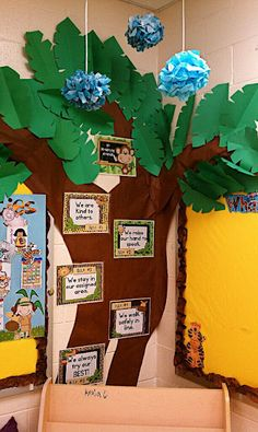 Jungle theme classroom decorations kinder fun august first jungle theme classroom classroom rules jungle theme classroom . Jungle Theme Classroom, Classroom Setting, Classroom Design, Classroom Displays, Classroom Themes, Classroom Rules, Classroom Posters, Future Classroom, Classroom Organization