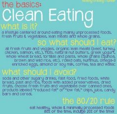 Clean eating basics- good to know :)