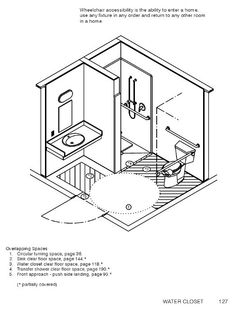 Ada restroom layout drawing