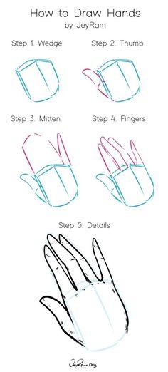 How to Draw Hands — JeyRam : Art