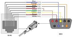 USB3.0 Pinout Diagram USB Pinout Computer hardware