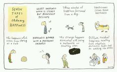 7 Types of Ordinary Happiness - michael leunig Make Me Happy, Make Me Smile, Happy Life, Spiritus, Love You, My Love, Cheer Up, Akita, Comic Artist
