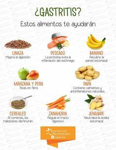 Basta de Gastritis - Alimentos que ayudan para la Gastritis - Basta de seguir sufriendo, aqui te digo como eliminar de forma 100% natural tu gastritis, resultados en 21 dias o menos