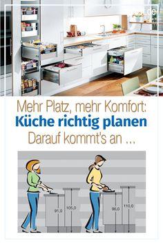 Kuche Planen Kuche Planen Kuchen Planung Kuchenplanung