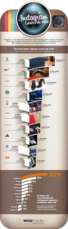 Instagram: casos de éxito #infografia #infographic #socialmedia Ideas Negocios Online para www.masymejor.com