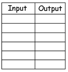 Function Table Worksheets   Function Table & In and Out Boxes ...