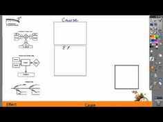 ActivTips - Creating Graphic Organizers for your Promethean Board
