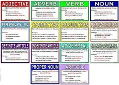 connective words for an essay