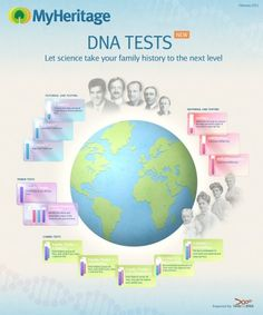"""Facing a """"brick wall"""" in your genealogy research? Try DNA matching"""