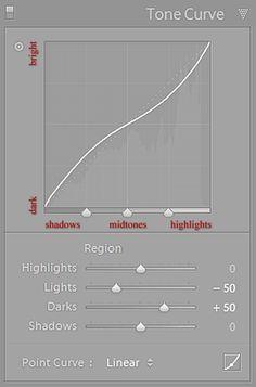 Tone Curve Explained