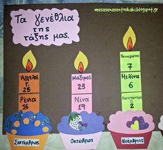 Birthday Bulletin Boards, Kindergarten, Teaching, Greek, Blog, Kids, Crafts, School, Classroom