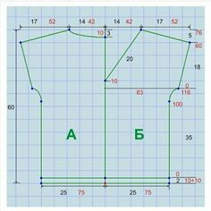 Basic Sewing, Sewing Basics, Sewing Tips, Sewing Hacks, Refashion, Chart, Patterns, T Shirt, Tops