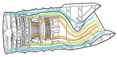 Inside the Future Engine on Behance