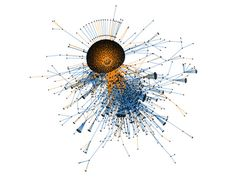 Truthy: a Twitter data analysis tool