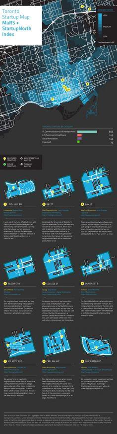 Toronto Startup Map MaRS + StartupNorth Index [Infographic] Information Design, Information Graphics, Context Map, Map Design, Blue Design, Graphic Design, Site Analysis, Site Plans, Remote Sensing