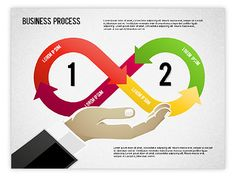 Business Process Shapes http://www.poweredtemplate.com/powerpoint-diagrams-charts/ppt-process-diagrams/01572/0/index.html