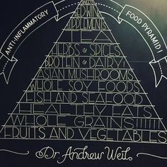 The Andrew Weil food pyramid at his awesome restaurant True Food in Santa Monica. Perfect post long haul flight meal. ~ J