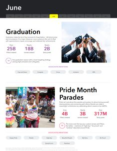 Snapchat Publishes New Guide to Major Events and How Brands Can Tap into Them   Social Media Today Guide Words, Event Guide, Major Events, Community Manager, Digital Marketing Strategy, Business Website, Make Sense, Case Study, Snapchat