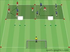 Rondo to finish is an excellent way to combine passing and finishing practice all in one drill. The game starts with a simple rondo keep away drill.