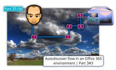 Autodiscover flow in an Office 365 environment | Part 3#3 | Part 31#36 - http://o365info.com/autodiscover-flow-in-an-office-365-environment-part-3-of-3-part-31-of-36/