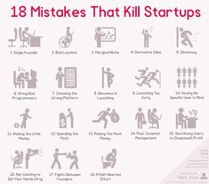 Chart: 18 Mistakes That Kill Startups - DesignTAXI.com