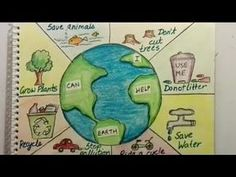 Earth Save Earth Poster tutorial for kids Save Environment Poster Drawing, Save Environment Posters, Environment Drawing Ideas, Earth Day Projects, Earth Day Crafts, Save Earth Posters, Poster On Earth Day, Save Mother Earth Poster, Save Earth Drawing