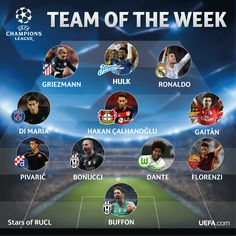 UEFA Champions League team of the week - Matchday 1