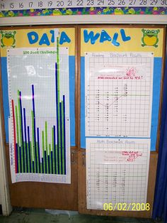 oh a data wall!