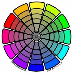 Naismith CMY Colour Wheel (WHITE) | Scott Naismith Shop