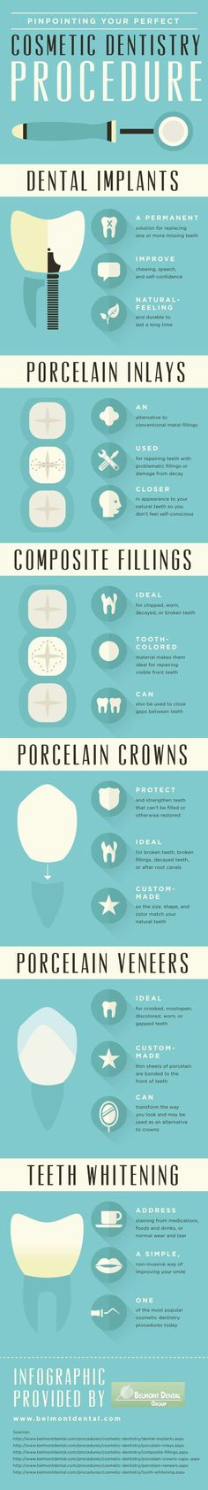 Which #dental procedure is for you? Or what do they even mean? Here's a cool infographic to show you!