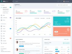 Hey Guys, Just released Elite Admin Template - https://themeforest.net/item/elite-admin-responsive-web-app-kit-/16750820  Kindly check and let me know your thoughts. Thanks