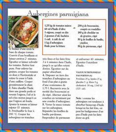 Un plat bien simple et qui vous comblera si vous aimez les aubergines