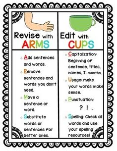 We use this chart to help students with revising and editing.