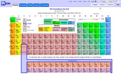 The new periodic table song lyrics in order man i wouldnt have check out dynamic periodic table on educlipper urtaz Image collections