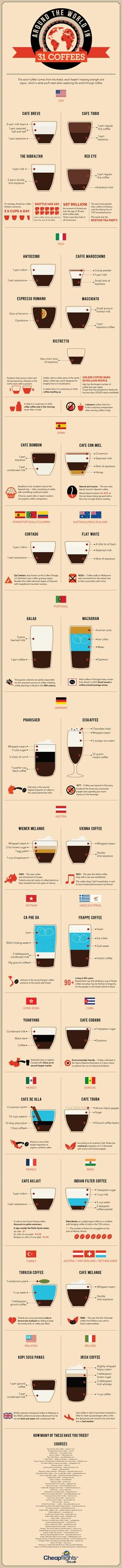 We're loving this coffee infographic illustrating the most popular types of coffee drinks from around the world. Which of these 31 drinks is your favorite? Coffee Is Life, I Love Coffee, Coffee Art, Coffee Break, My Coffee, Coffee Drinks, Coffee Shop, Coffee Cups, Monday Coffee