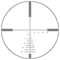 Understanding Minute Of Angle (MOA) and How To Calculate It