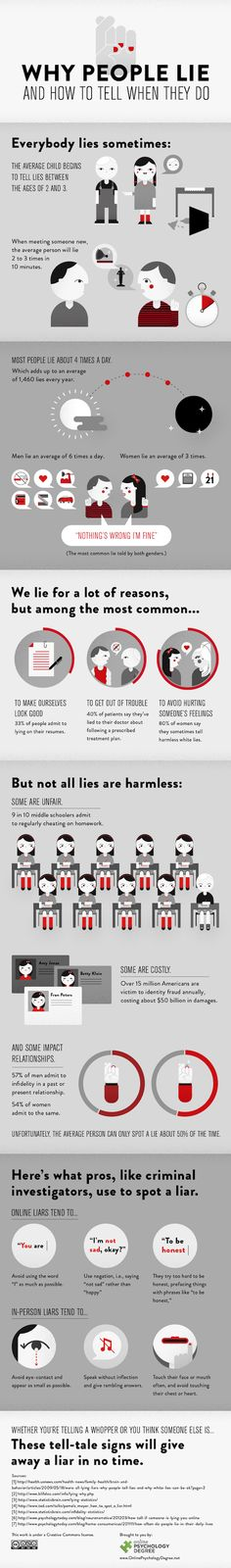 Infographic: Why People Lie And How To Tell When They Do - DesignTAXI.com