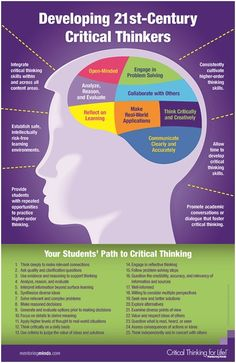 THE 3 C'S OF THINKING: HELPING STUDENTS DEVELOP CRITICAL, CREATIVE & COMPASSIONATE THINKING SKILLS-Check the free resources embedded in this blog post.
