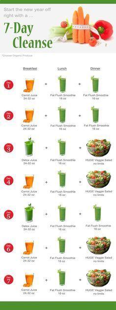 juice plus bra eller dåligt