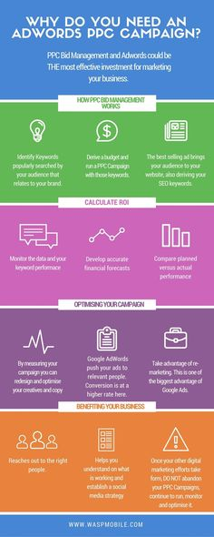 PPC Bid Management and Google Adwords could be THE most effective investment for marketing your business. Check out this Infographic and know why?  Visit: https://goo.gl/QRYCkP
