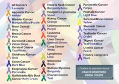 awareness ribbons and meanings - Google Search