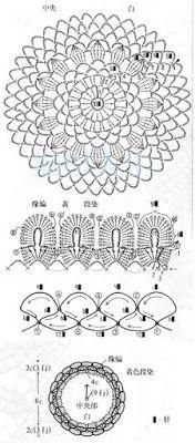 115 Beste Afbeeldingen Van Haken Dromenvanger Crochet Doilies