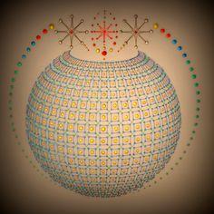 sphères d'influence - Mark Golding