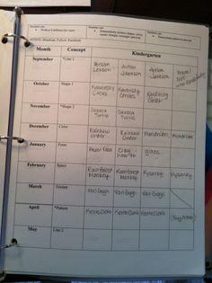 Binder - Tab – Curriculum and Lesson Planning- The next tab in the binder… Curriculum Mapping, Curriculum Planning, Art Curriculum, Lesson Planning, Art Classroom Management, Class Management, Behavior Management, Art Rubric, Teacher Organization