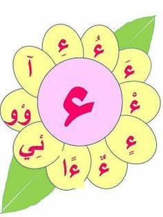 Islamic Alphabet, Arabic Alphabet Letters, Alphabet Letter Crafts, Arabic Alphabet For Kids, Islamic Art, Arabic Phrases, Quran Arabic, Arabic Words, Arabic Art
